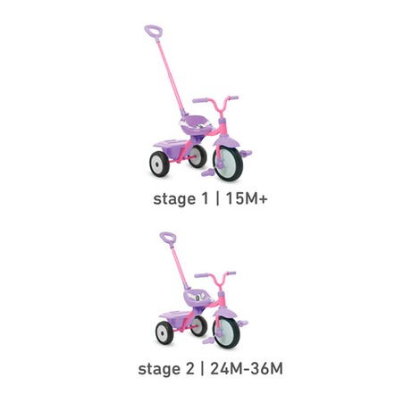 smarTrikeDreirad Folding Fun  pink 6